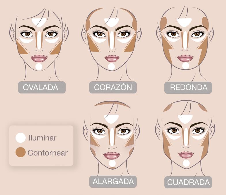 tecnicas-de-maquillaje-contouring
